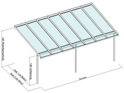 Terrassenüberdachung an dachsparren
